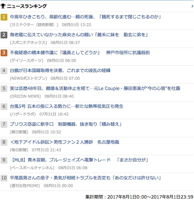 2017-08-01_火_gooランキング
