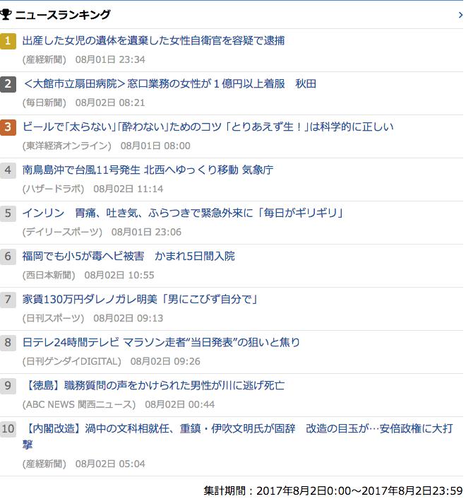 2017-08-02_水_gooランキング