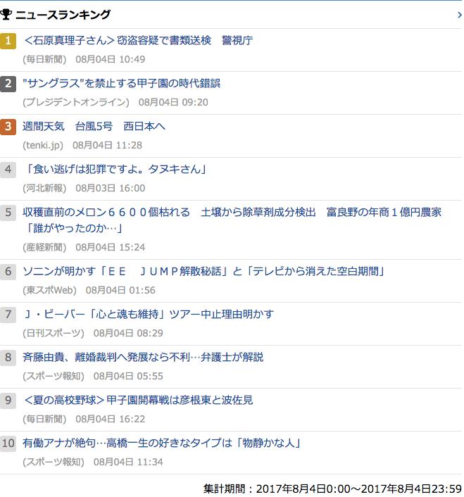 2017-08-04_金_gooランキング
