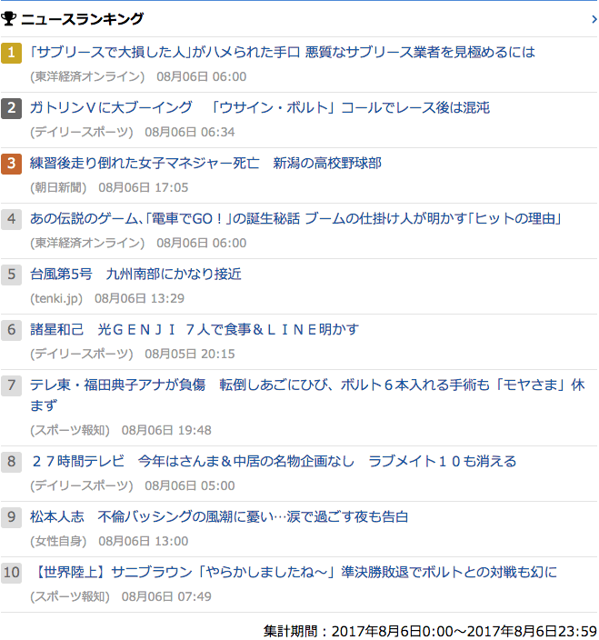 2017-08-06_日_gooランキング