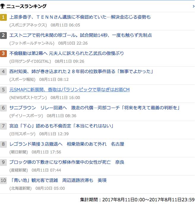 2017-08-10_金_gooランキング