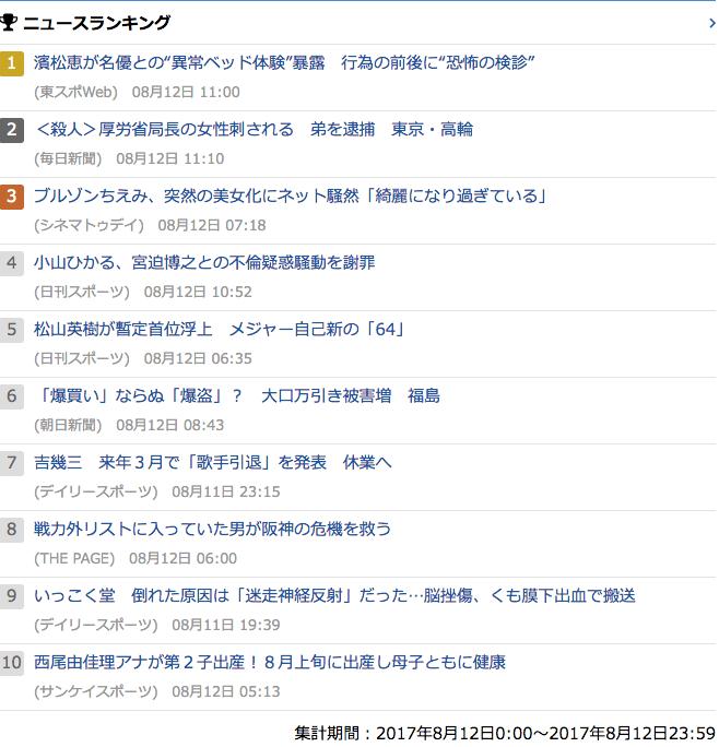 2017-08-12_土_gooランキング