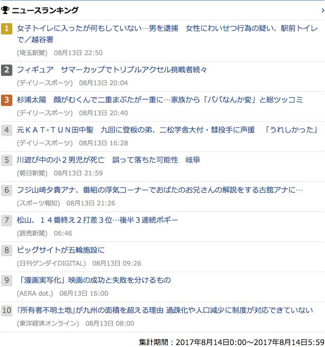 2017-08-13_日_gooランキング