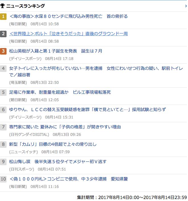 2017-08-14_月_gooランキング