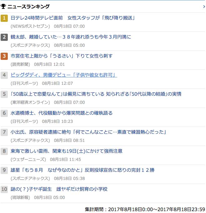 2017-08-18_金_gooランキング