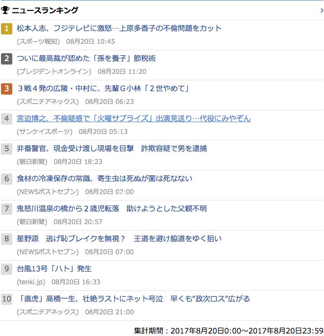 2017-08-20_日_gooランキング