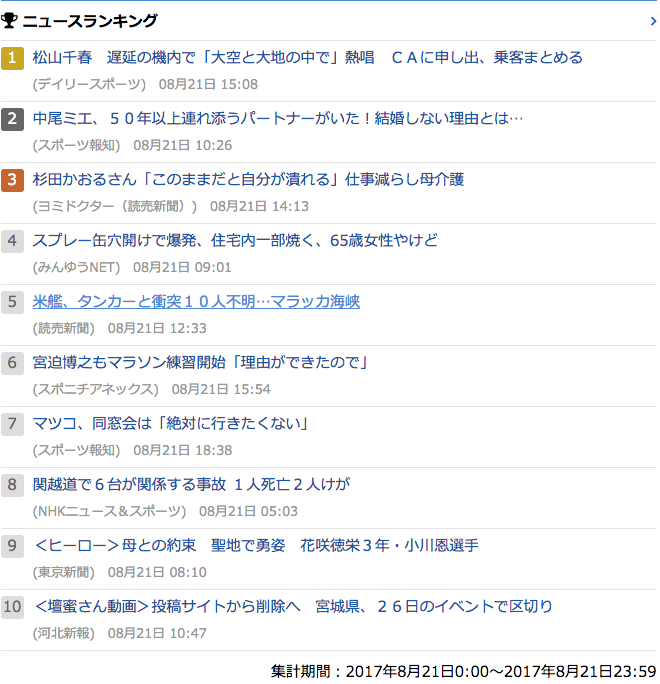 2017-08-21_月_gooランキング