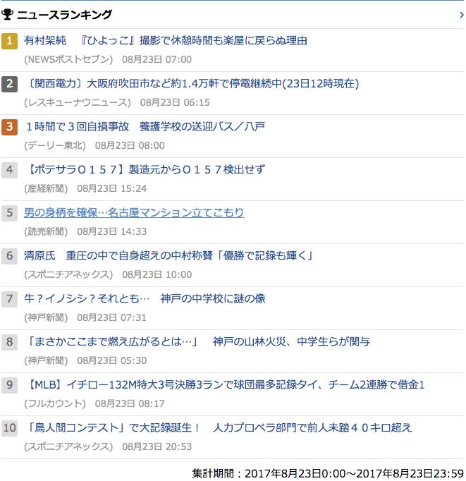 2017-08-23_水_gooランキング