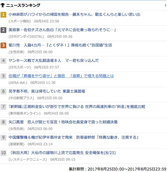 2017-08-25_金_gooランキング