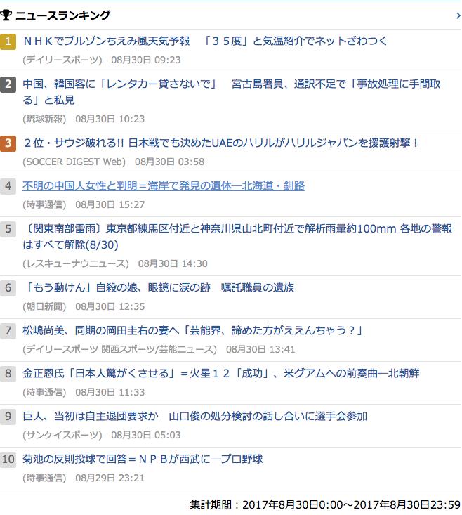 2017-08-30_水_gooランキング