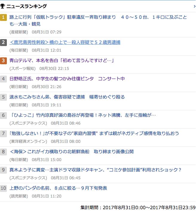 2017-08-31_木_gooランキング