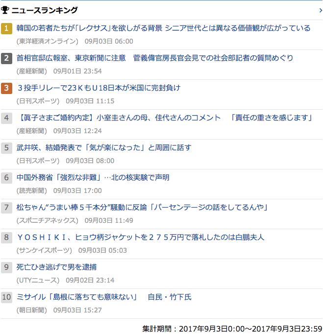 2017-09-03_日_gooランキング