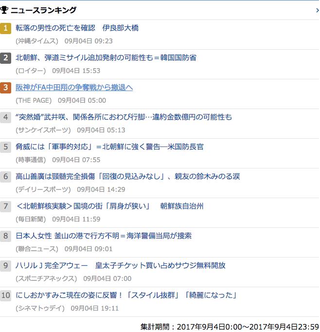 2017-09-04_月_gooランキング