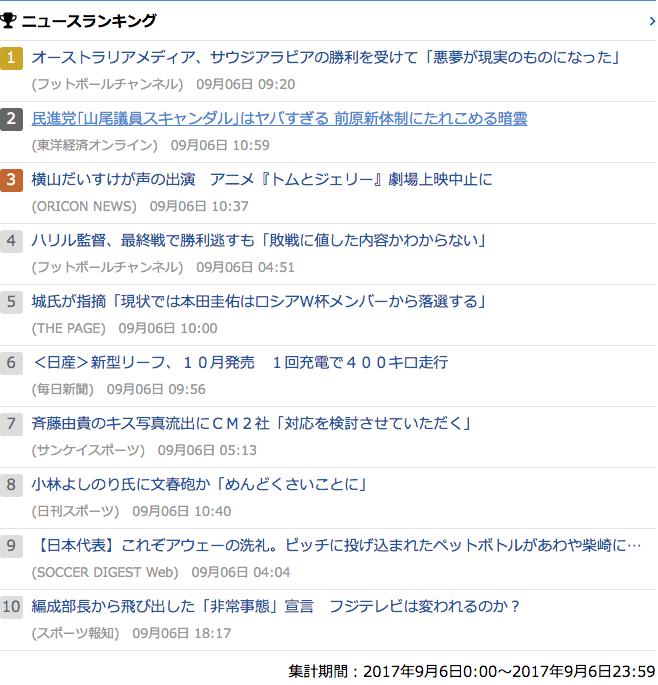 2017-09-06_水_gooランキング