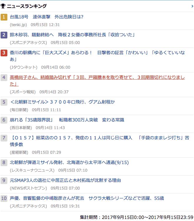 2017-09-15_金_gooランキング
