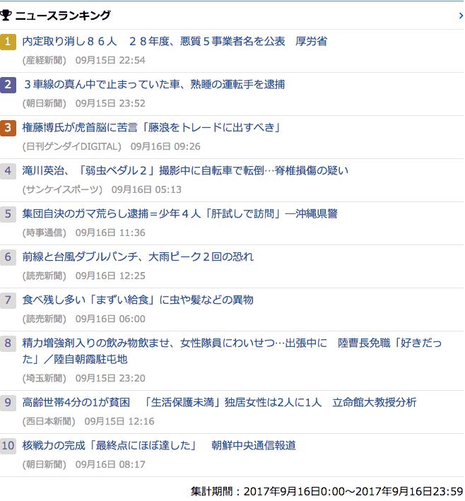 2017-09-16_土_gooランキング