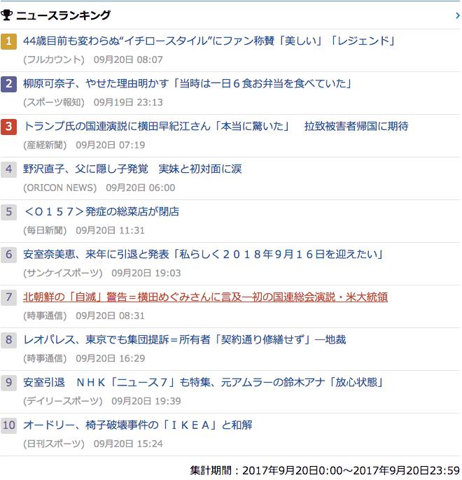 2017-09-20_水_gooランキング