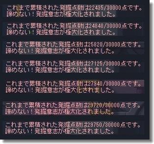 古代遺物発掘大会バフ①