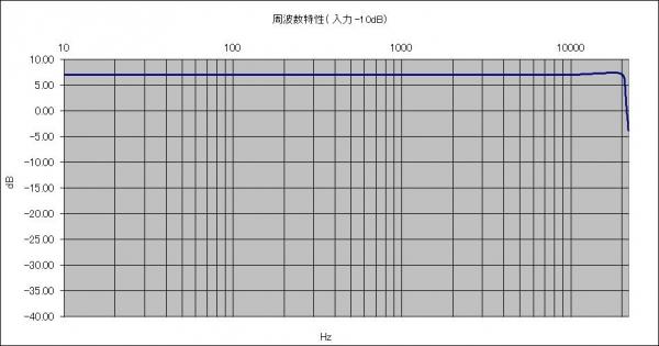 ES9018K2M_FEQ.jpg