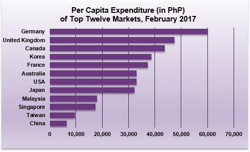 05FebruaryVA2017 per capita