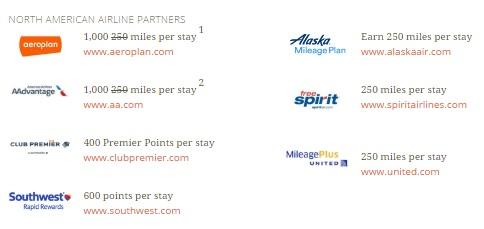 アメリカン航空 チョイスホテルズの1回の滞在で1000マイル