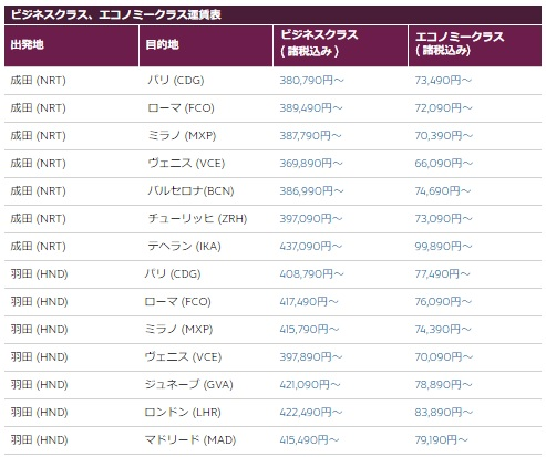 カタール航空で 世界へ! 最大25 OFFセールは 19日まで延長