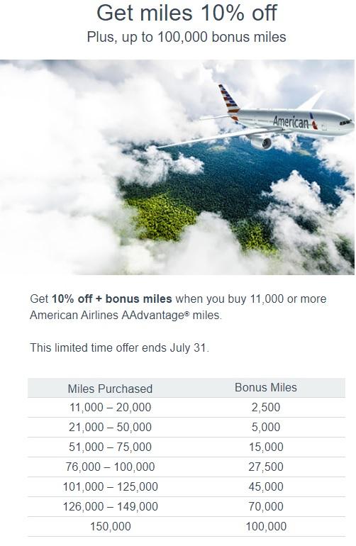 アメリカン航空のAAdvantageでマイル購入最大10万ボーナス_ 10%OFF
