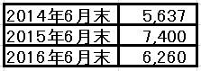 2017y06m21d_214753310.jpg