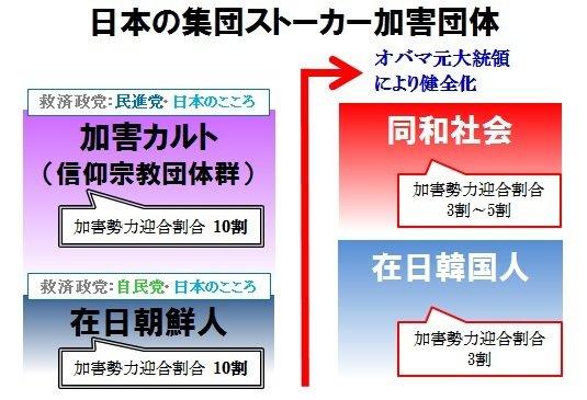 20170520_加害団体