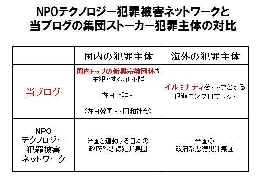 20170523_加害団体