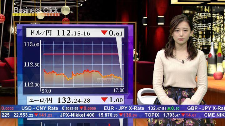 2017年12月15日安倍萌生の画像04枚目