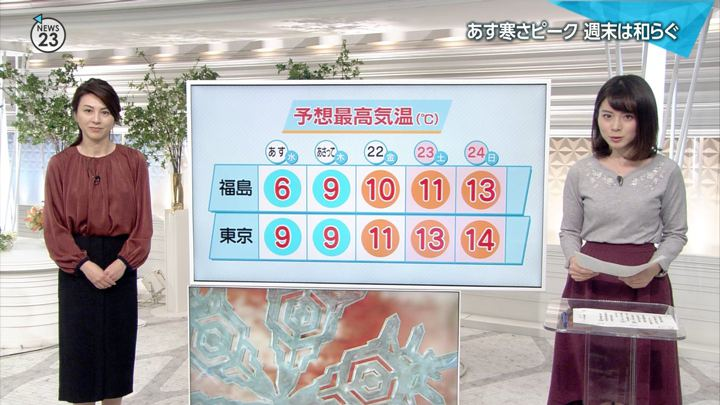 2017年12月19日皆川玲奈の画像14枚目