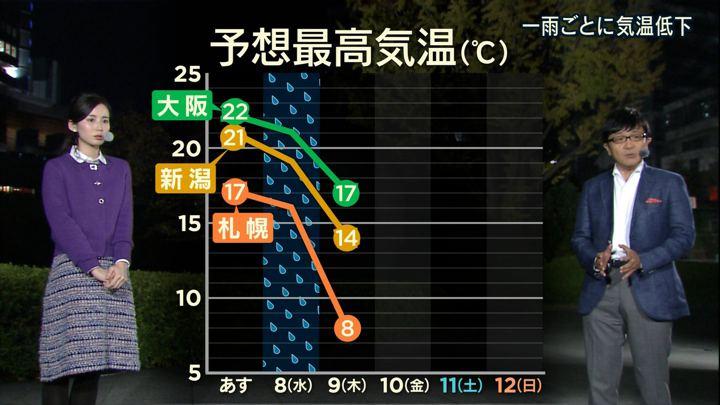 2017年11月06日森川夕貴の画像07枚目