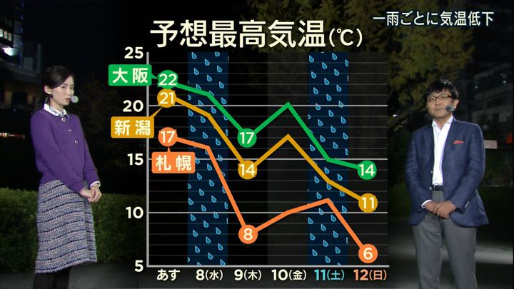 2017年11月06日森川夕貴の画像08枚目