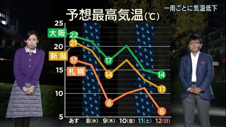 2017年11月06日森川夕貴の画像09枚目