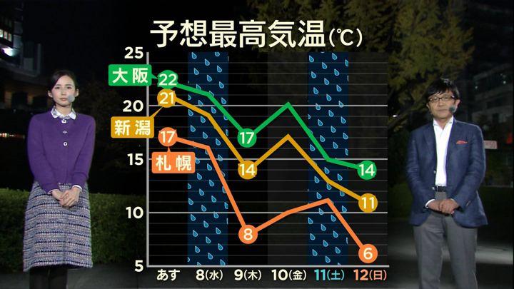 2017年11月06日森川夕貴の画像10枚目