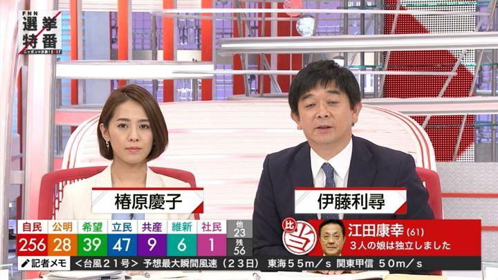 FNN選挙特番 ニッポンの決断!201...