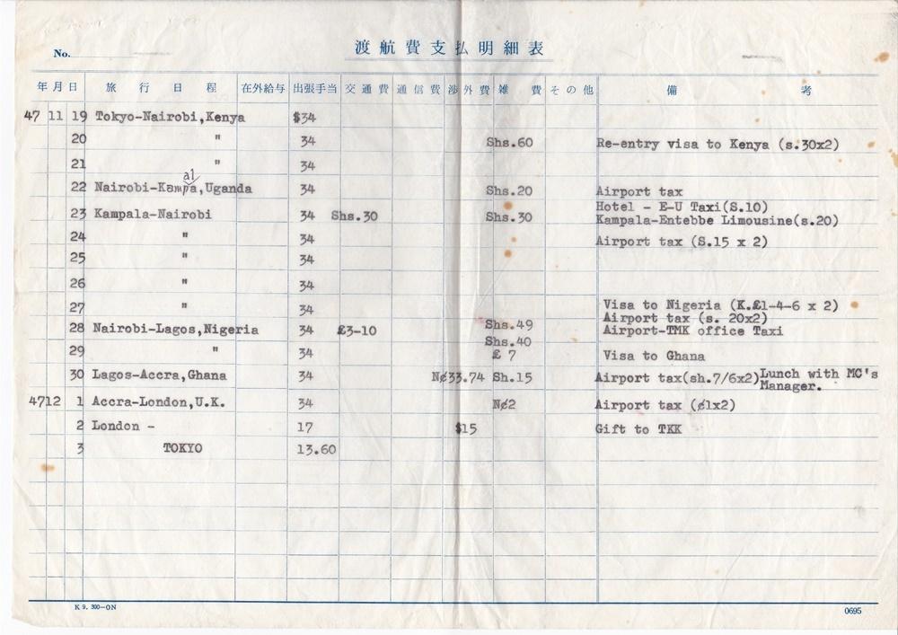 7渡航費収支明細表