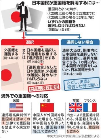 朝日新聞2017年7月19日付朝刊