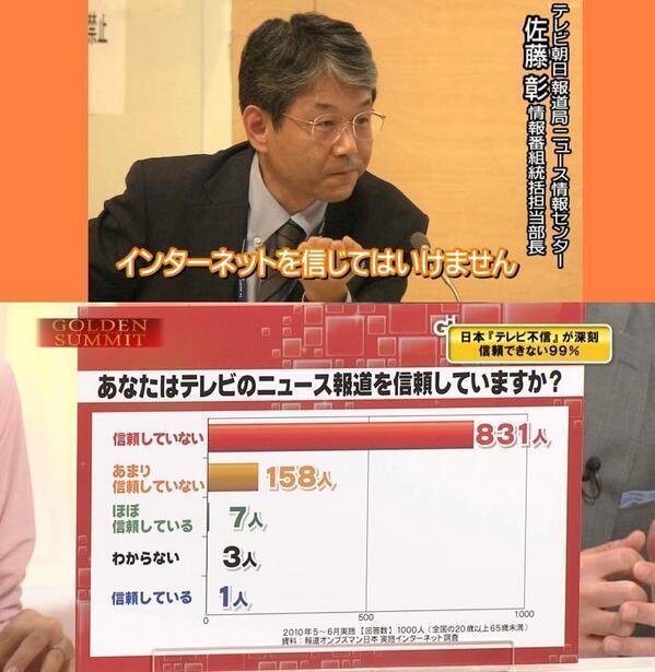 テレビ朝日・佐藤彰部長「インターネットを信じてはいけません」