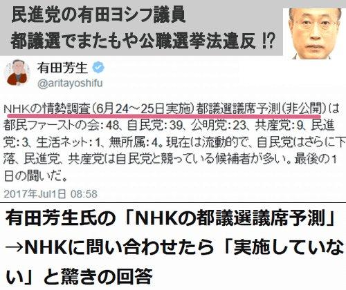 有志が有田の非公開情報についてNHKに問い合わせたところ、NHKは必死に「そのようなことはしていない」「NHKが出しているものではない」「そのようなことは、有りえない」などと言って否定している。(ソース)