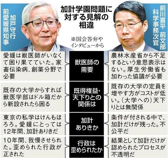 愛媛県で獣医師連盟会費の支払い拒否続出 獣医学部新設への対応に不満か、「半数離脱の見通し」