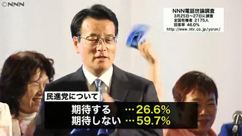 岡田克也「民進党という名前を覚えてください。字を間違うとアウト」