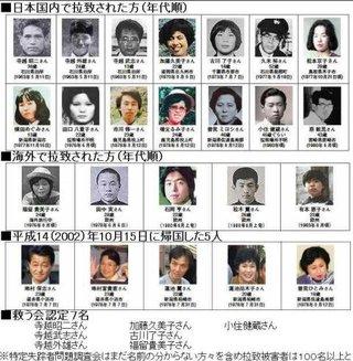 北朝鮮による日本人拉致
