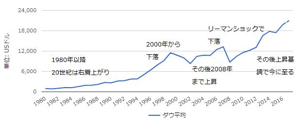 NY chart1706_0