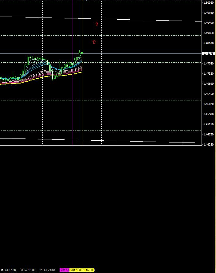 ユーロ/豪ドル、FX、外国為替、手法