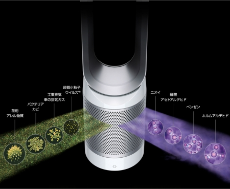 Dyson_Pure_Cool_Link_EVO_Overview_Purification_1_JP02.jpg