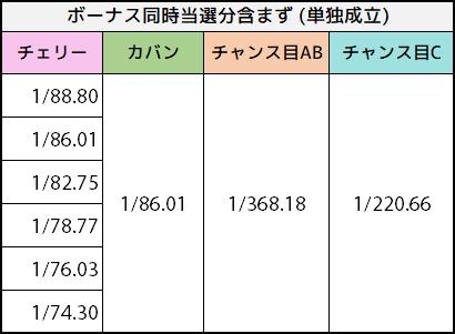 ツインエンジェルBREAK暫定解析20170618_3