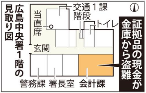 広島中央署 間取り図