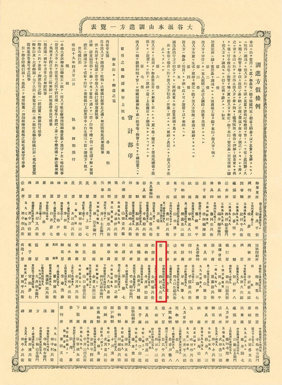 大谷派本山調進方一覧表 明治十九年四月廿三日